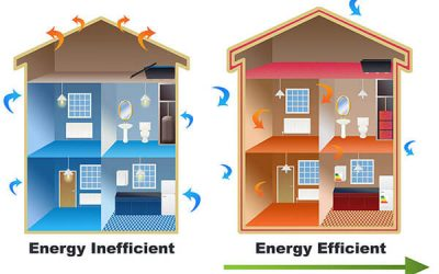 Tips on heating and cooling your home.